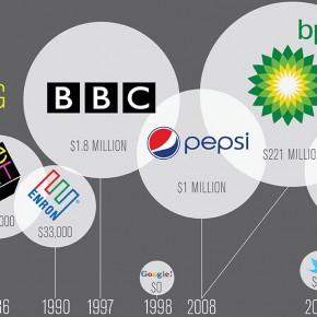 BTL и брендинговые агентства за прозрачность рынка
